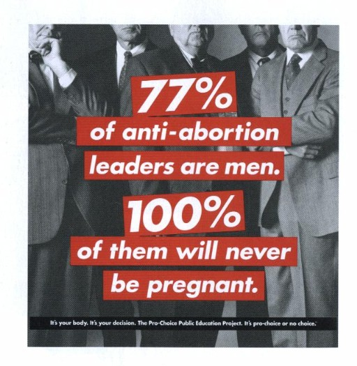 Abortion and reproductive rights of women